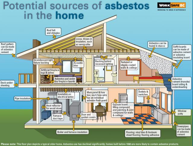 asbestos home